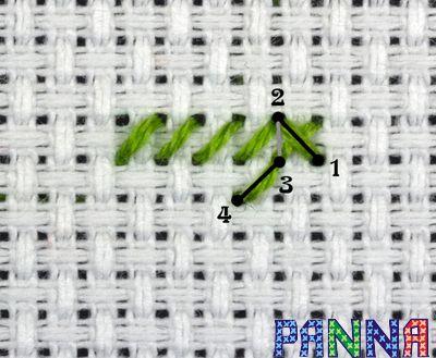 Как переходить с ряда на ряд в вышивке